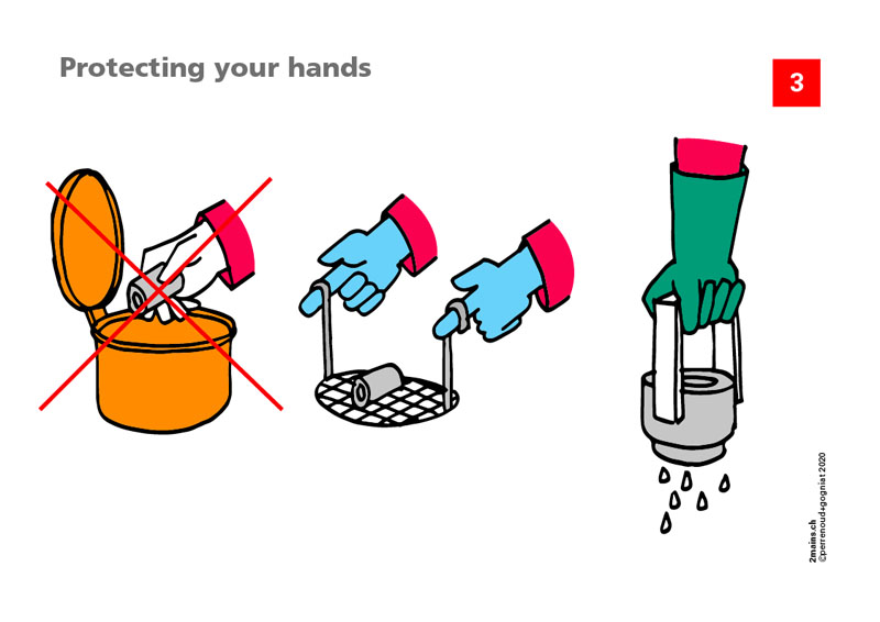 Protecting your hands